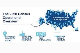 us censu bureau u s census bureau to use data collection in 2020