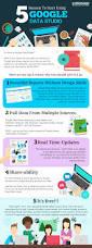 infographic 5 reason to start using google data studio