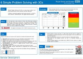 A4 Problem Solving Template a4 problem solving template 28 images lean a4 template gallery