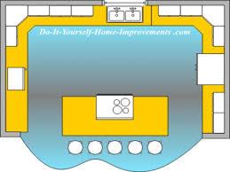 design your kitchen layout home design