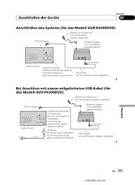pioneer avic f90bt wiring diagram pioneer avic z1 wiring diagram