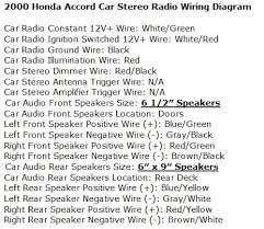 honda accord questions what is the wire color code for a 2000