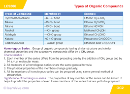 learnhive icse grade 10 chemistry organic chemistry lessons