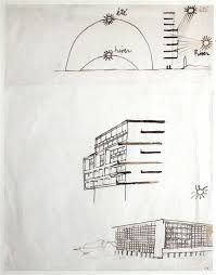 sketches illustrating the principle of the brise soleil by le