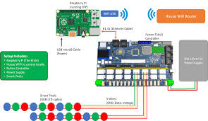 christmas light control module intro to smart pixels part 1 brian hensley