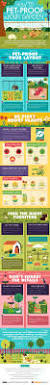 how to pet proof your backyard infographic organic fertilizer