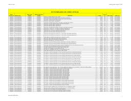 download free pdf for lexmark x463de multifunction printer manual