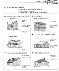 architectural style homes architectural styles home planning ideas 2017