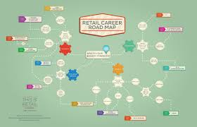Skills For Resume Retail Find The Right Fit Your Retail Career Road Map Monster Com