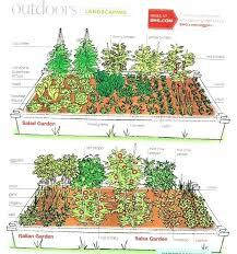 better homes and gardens plan a garden better homes and gardens plan a garden deluxe landscape plans