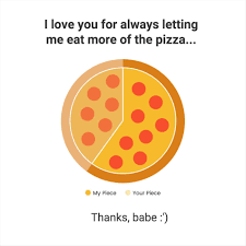 Memes About Pizza - me on valentines day meme pizza your meme source