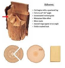 is quarter sawn wood more expensive wood cuts pid floors hardwood floors