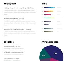 100 Successful Resume Templates Homely by Resume Samples Sewing Machine Operator Homely Design Template For