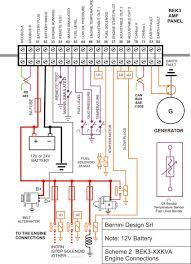 wiring diagram panel ats zen diesel generator control engine