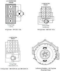 urutan pengapian atau fo mesin 3 4 6 8 silinder otomotrip
