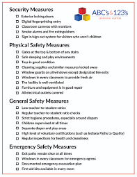 your childcare safety checklist abcs and 123s learning centers