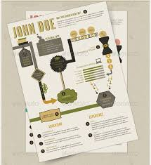 Infographic Resume Maker 35 Infographic Resume Templates U2013 Free Sample Example Format
