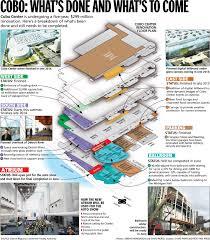 Key Arena Floor Plan Renovation Updates Detroit Regional Convention Facility Authority