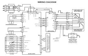 machine wiring diagram diagram wiring diagrams for diy car repairs