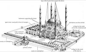 mosque floor plan beautiful hagia sophia floor plan gallery flooring u0026 area rugs