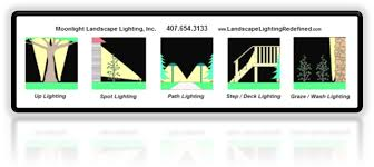 Landscape Lighting Distributors Image007 Png