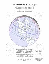 Can I See A Map Of The United States by Nasa Total Solar Eclipse Of 2017 Aug 21