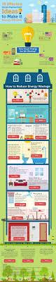 home decor infographic 15 energy efficient home improvement ideas