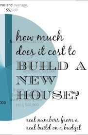 Cost To Build House by Cost To Build A New House Basements People And House