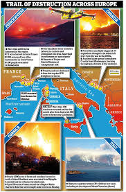 Wildfire Near Julian Ca by Tourists Flee To Beaches To Escape Wildfires In France Daily