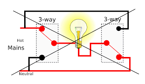 how to wire a light switch diagram in two way switching wiring for
