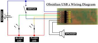 obsidian usb soundboard