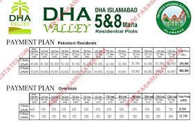 dha valley islamabad paras estates