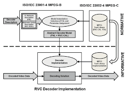 iso iec 23001 4 2017 en information technology u2014 mpeg systems
