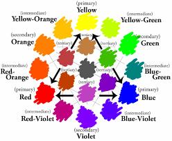 fresh color scheme on color wheel 6300