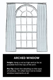 26 best wonderful window treatments images on pinterest elle
