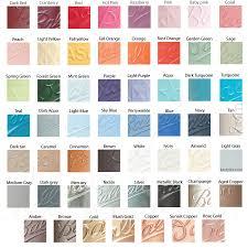 mason jar color chart ka styles