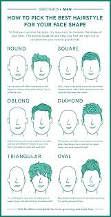 the best men u0027s haircut for every face shape face shapes