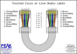 wiring diagram for krone rj45 socket wiring diagram