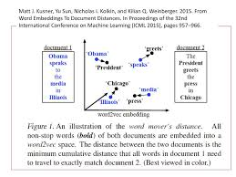 From word embeddings to document distances ppt video online download
