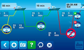 Padi Dive Tables by Divemax Air Dive Planner Android Apps On Google Play