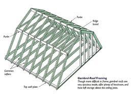 Hip Roof Barn Plans Gambrel Roof Frame Omahdesigns Net