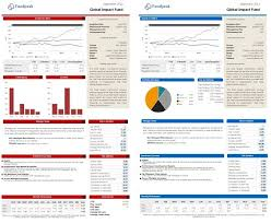 choose between five default fund factsheet templates blog fundpeak