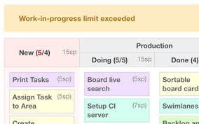 redmine agile plugin for agile project management from redmineup