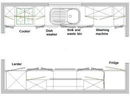 how to plan layout of kitchen galley kitchen layouts impressive kitchen nice galley plans layout