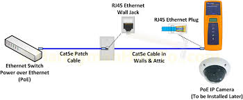 cat5e poe wiring diagram cat5 network cable wiring diagram u2022 free