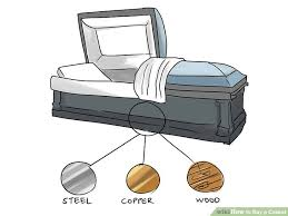 how much is a casket how to buy a casket 5 steps with pictures wikihow