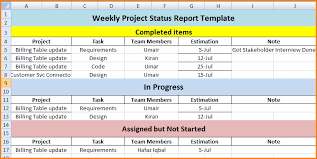 team status report template amitdhull co