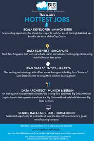 Hadoop Admin Jobs In Singapore 88 Best Big Cloud Images On Pinterest Big Data Cloud And
