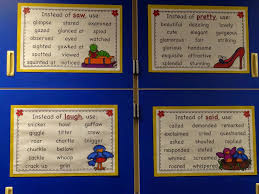 thesaurus beautiful inspiration for education word choice and compliments