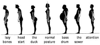 proper standing desk posture do you have proper posture at your standing desk paspa physical